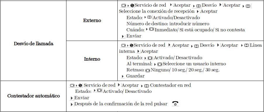 desvios-Telefono-Gigaset-C530-IP