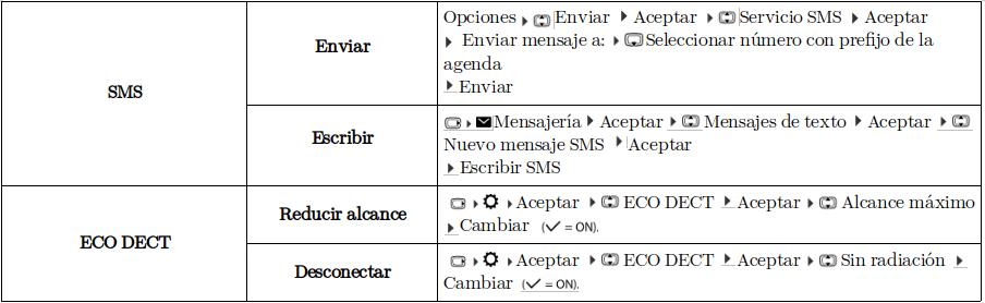 sms-Telefono-Gigaset-C530-IP
