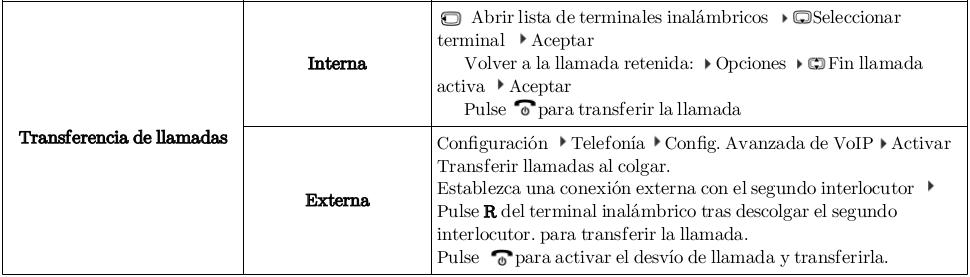 transferencia-Telefono-Gigaset-C530-IP
